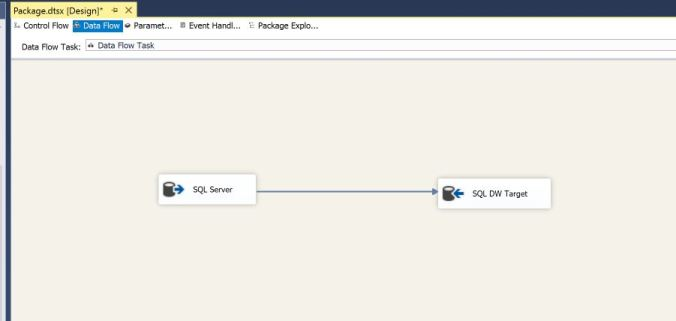 SSIS Simple Data Flow